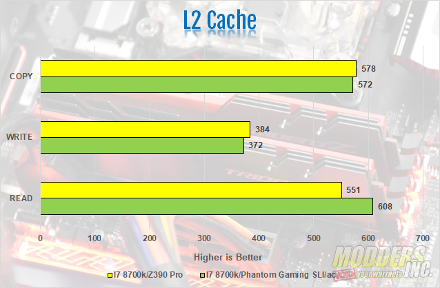 ASRock Z390 Phantom Gaming SLI/ac Review 9th generation Intel motherboards, ASRock, ASRock Phantom Gaming SLI/ac, Modders-Inc motherboard reviews, Phantom Gaming, Z390 Chipset, Z390 Phantom Gaming 4