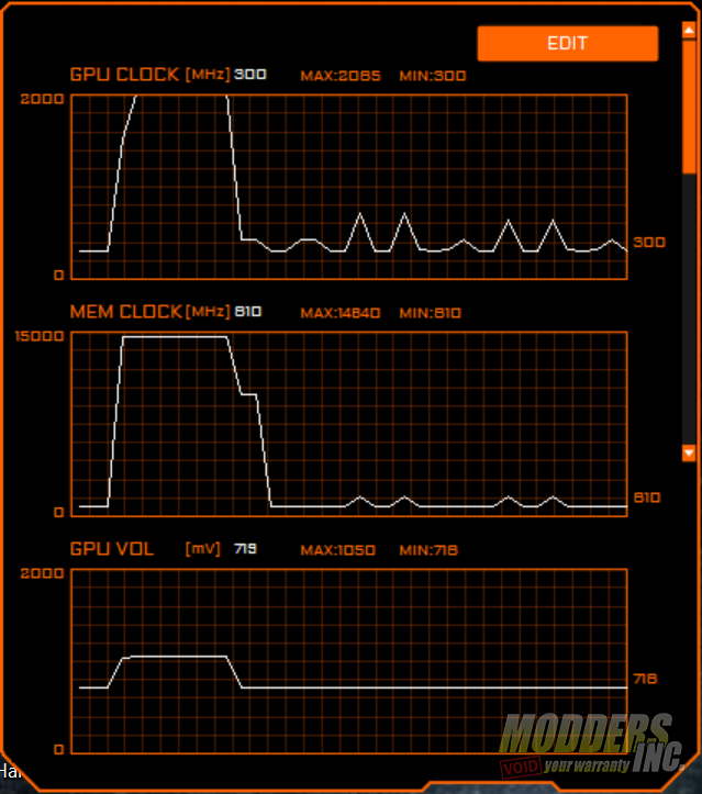 Aorus GeForce RTX 2080 Xtreme Waterforce Review — Page 8 of 9