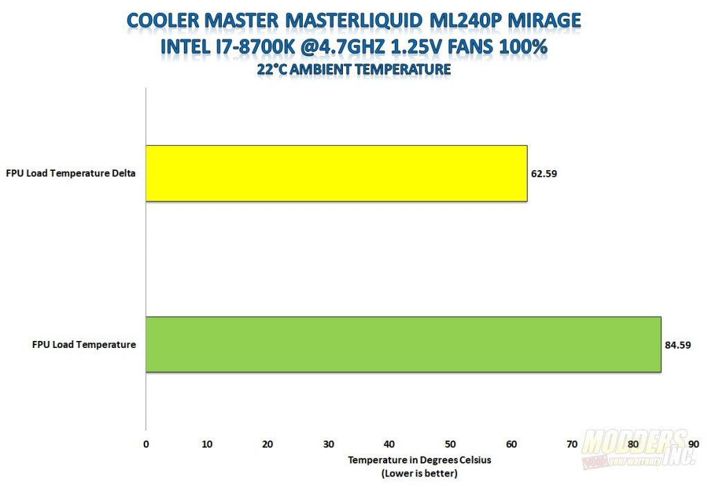 ML240P Mirage