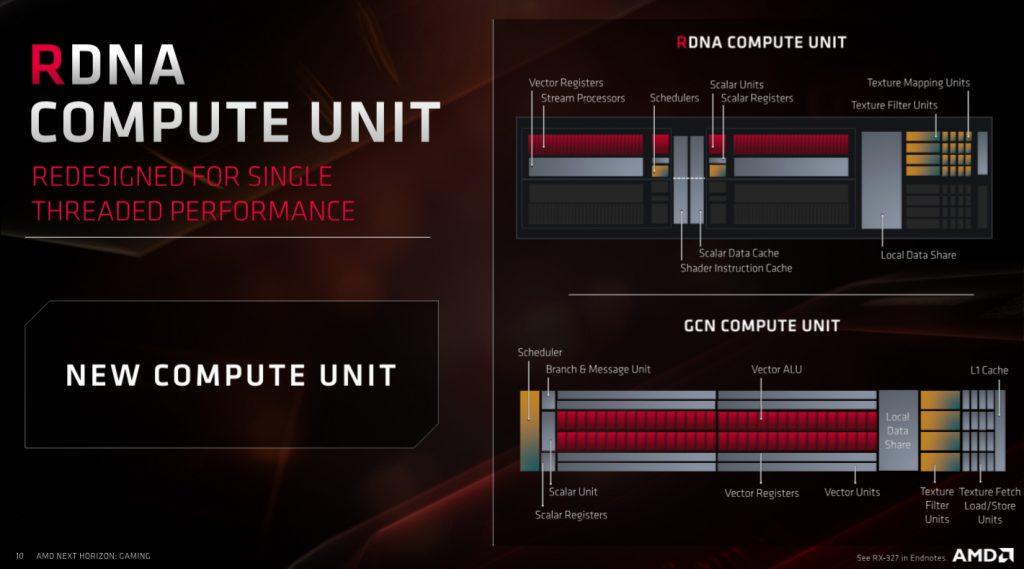 AMD Radeon RX 5700XT & Radeon RX 5700 Review Navi 3
