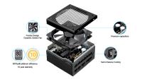 Fractal Design Ion+ Platinum Power Supply Fractal, modular, power supply, quiet 1
