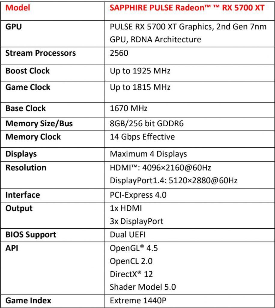 Sapphire Pulse Radeon RX 5700 XT Review specs