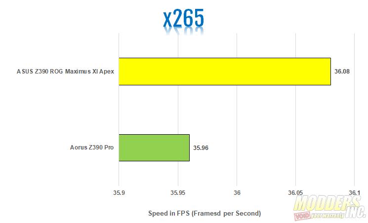 Z390 ROG Maximus XI Apex