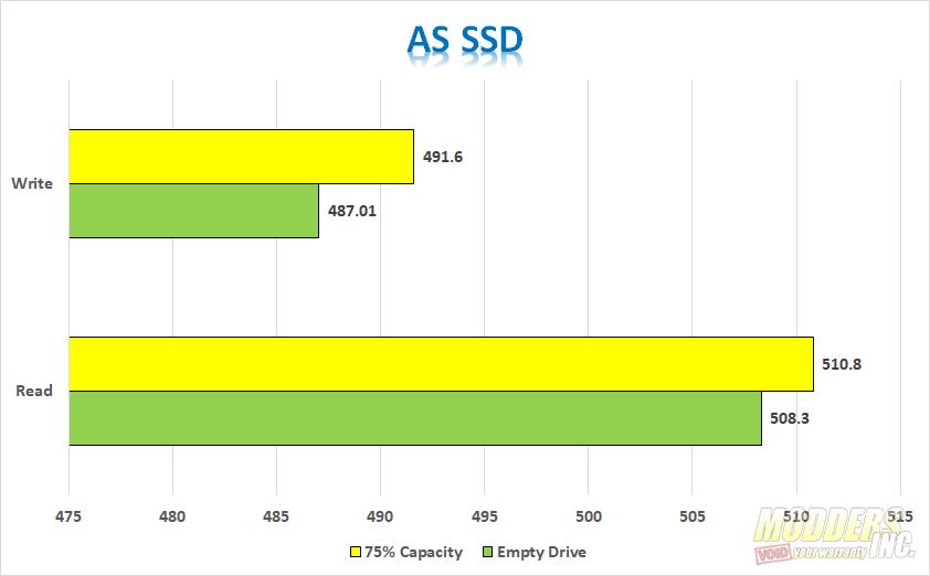 ADATA SU750 AS SSD