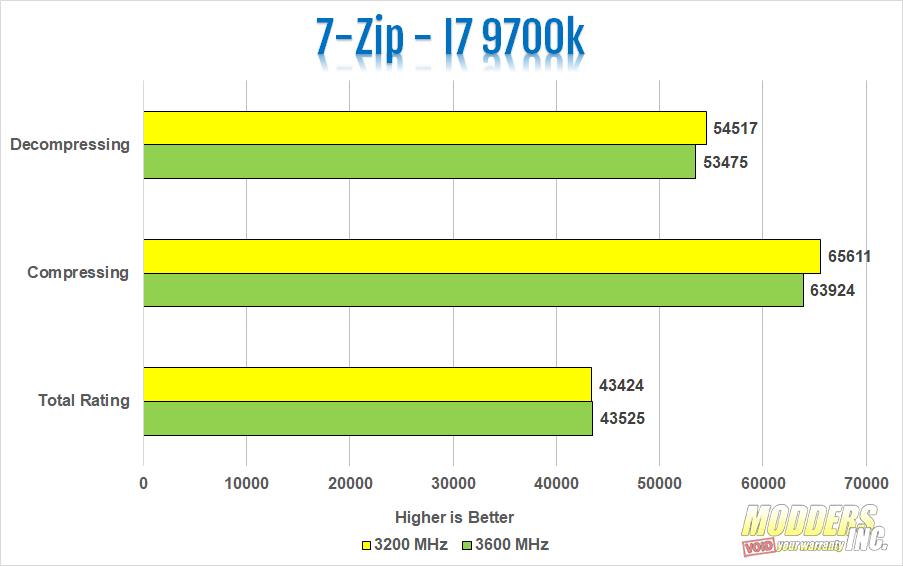 Vulcan Z 7-zip