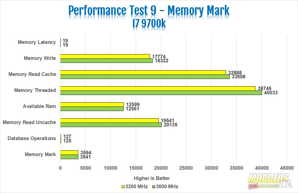Vulcan Z Performance test 9