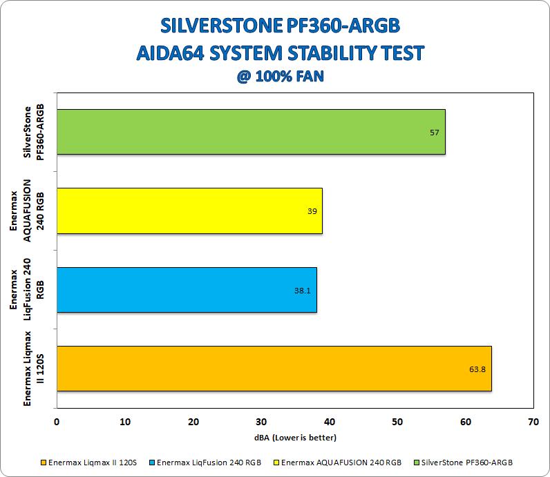 SilverStone PF360-ARGB