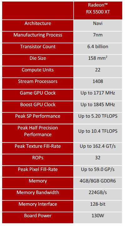 Gigabyte Radeon RX 5500 XT specs