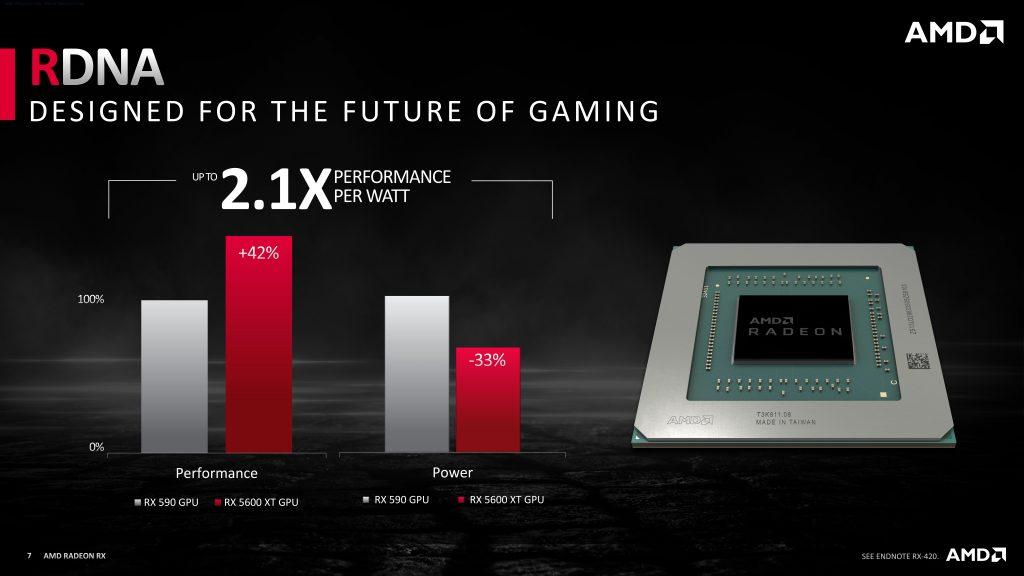 XFX Radeon RX 5600 XT THICC II Pro Boost AMD, Gaming, Graphic Card, Navi, Radeon, rx 5600, Video Card, XFX 3