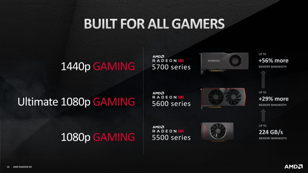 XFX Radeon RX 5600 XT THICC II Pro Boost AMD, Gaming, Graphic Card, Navi, Radeon, rx 5600, Video Card, XFX 4