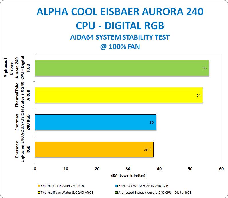 Alphacool Eisbaer Aurora 240 RGB CPU AIO Loop AIO, Alpha Cool, AlphaCool, AMD, ARGB, Cooler, Eisbaer Aurora 240 RGB, Intel, rgb, Water Cooling 3