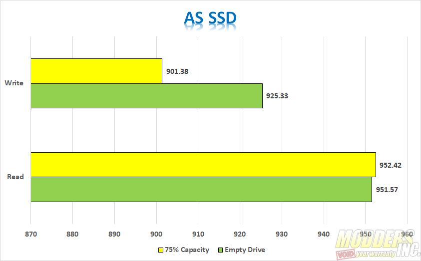 ADATA SE800 Charts AS SSD