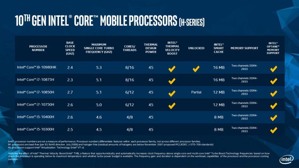 intel 10th gen mobile processors skus