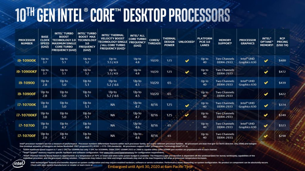 Intel Core i5-10600K CPU Review deck3