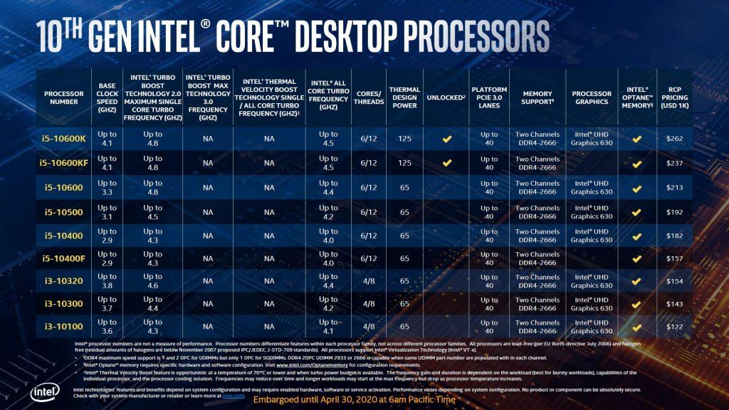 Intel Core i5-10600K CPU Review deck4