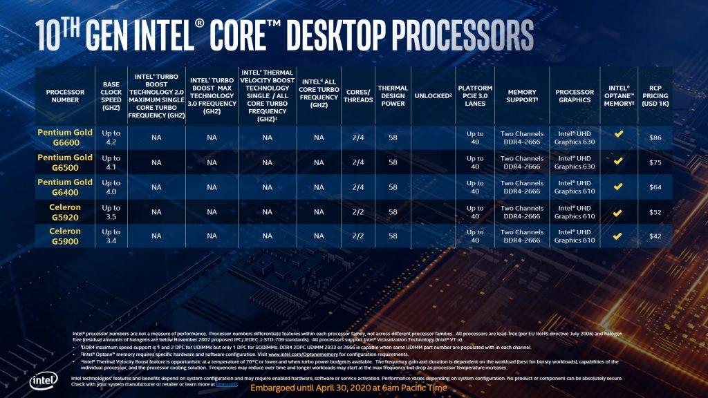 Intel Core i5-10600K CPU Review deck5