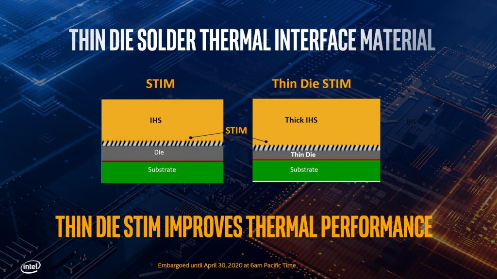Intel Core i5-10600K CPU Review deck6