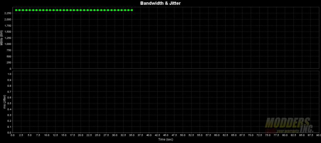 EnGenius ECW230 Access Point Review 802.11ax, wi-fi, Wi-Fi6, WiFi