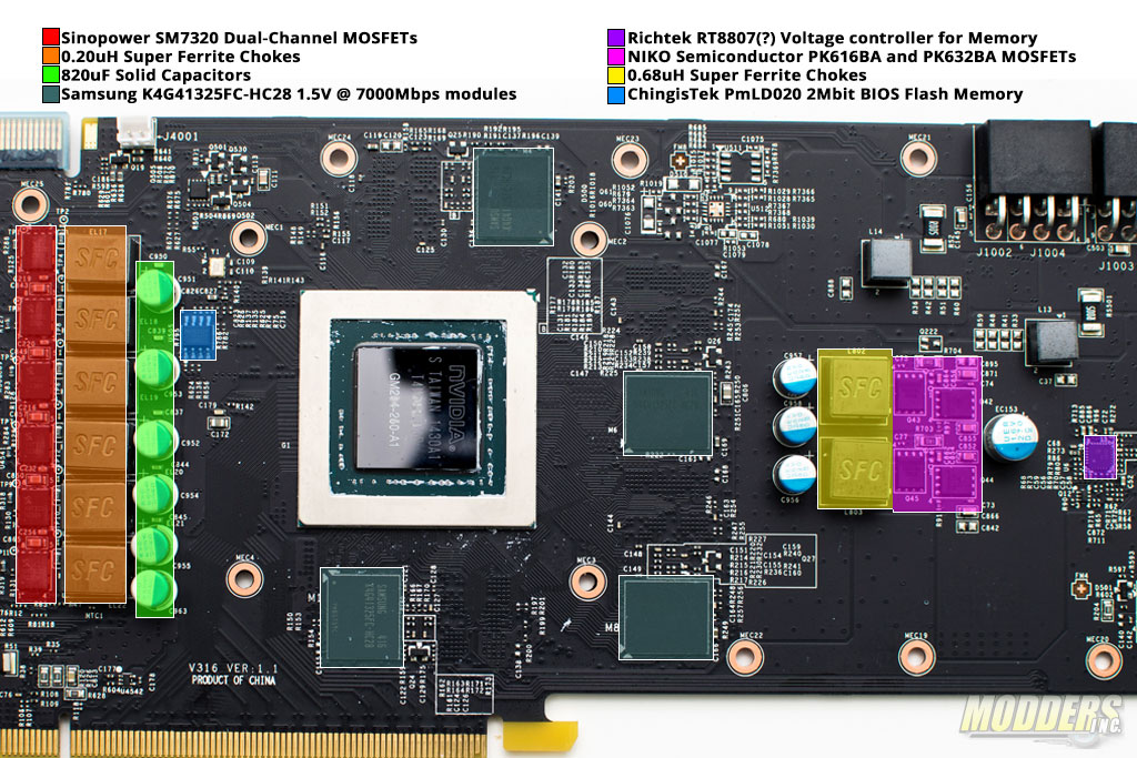 Msi Gtx 970 Gaming 4g Gpu Review Page 4 Of 7 Modders Inc