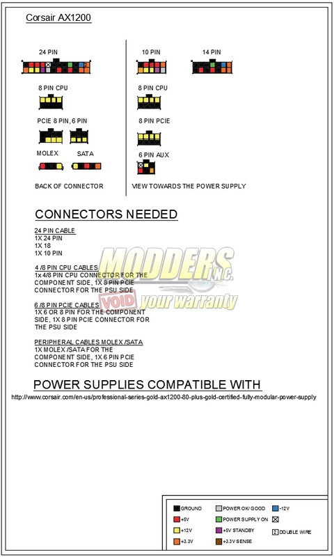 Power Supply Pinout Repository Page 8 Of 9 Modders Inc