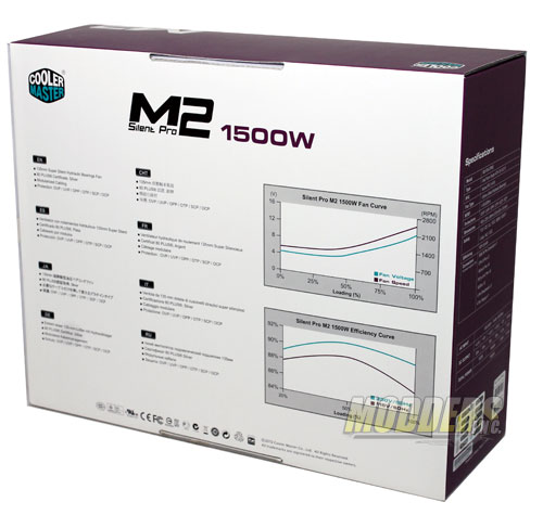 Cooler Master M2 Silent Pro 1500 Watt Power Supply Overview Cooler Master, Power Supplies 2
