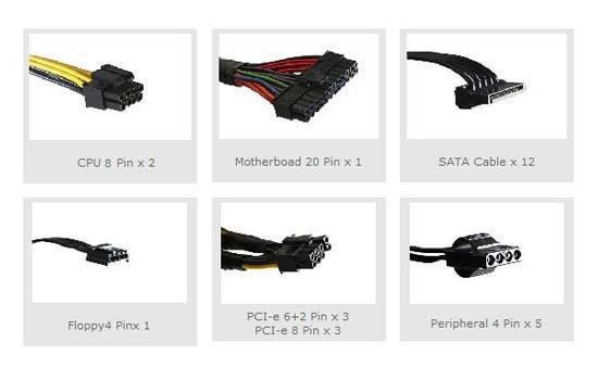 Cooler Master M2 Silent Pro 1500 Watt Power Supply Overview Cooler Master, Power Supplies 3
