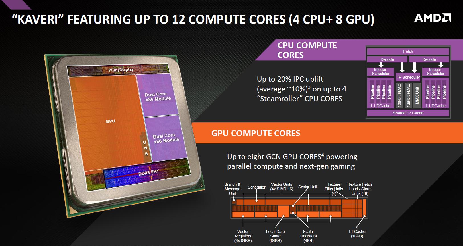 AMD A10-7850K APU